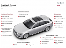 audi a4 2016 driver assistance system